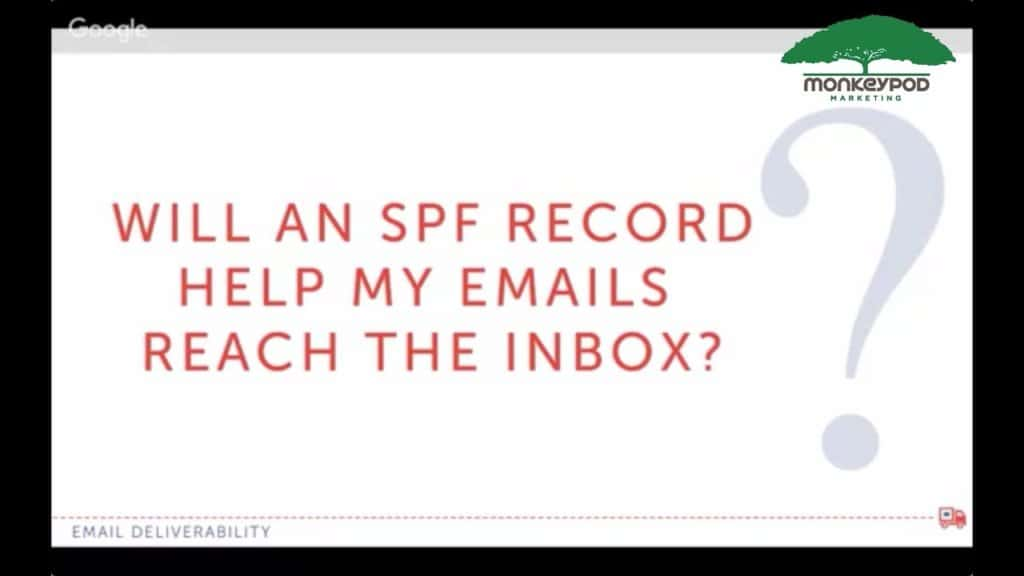 Do I need an SPF Record to send emails?